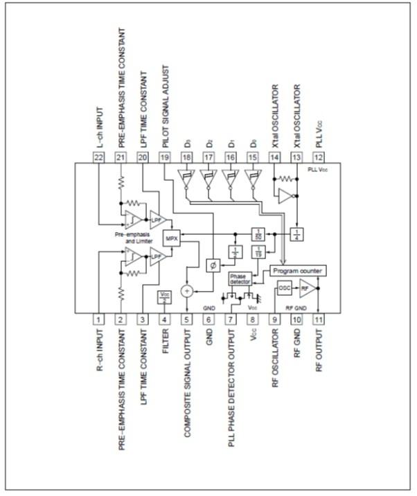 gambar rangkaian