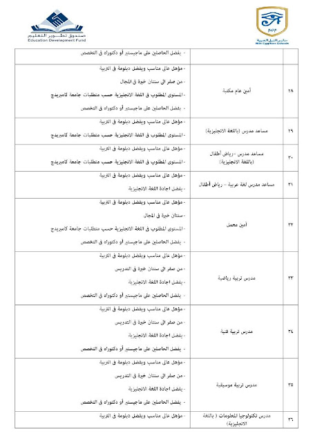 مدارس النيل المصرية التابعة لرئاسة مجلس الوزراء
