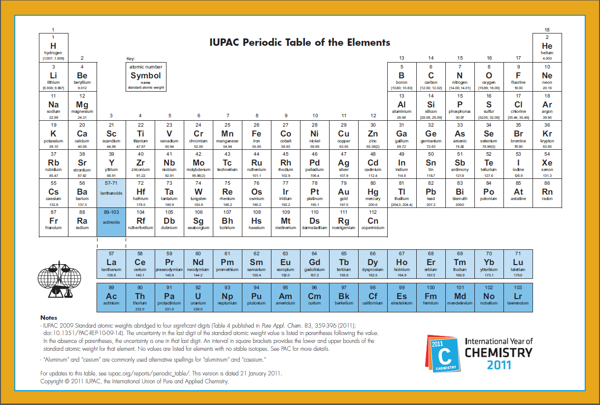 International periodic table image collections periodic table images uuu periodic table choice image periodic table images periodic table sargent welch choice image periodic table gamestrikefo Image collections