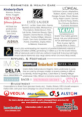 Boycott Zionis List 2 (Updated June 12)