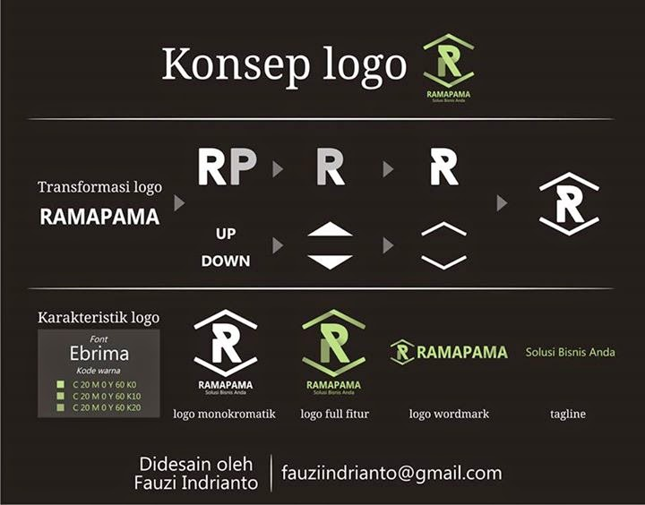 Konsep pembuatan suatu logo (Ramapama) | Maniak Desain