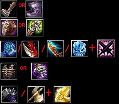 Pro Dota Guide To Alchemist