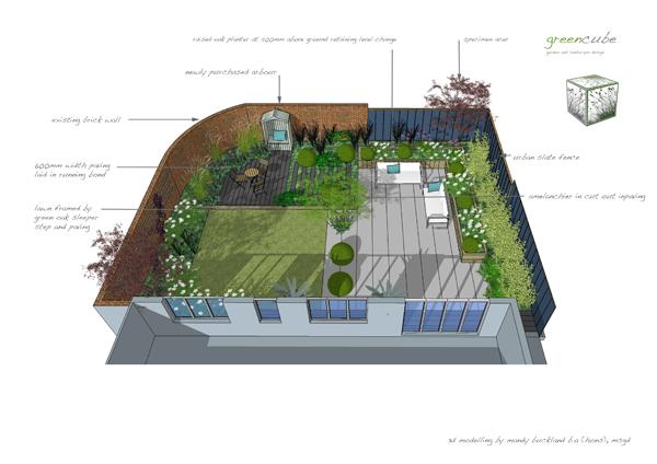 Greencube garden and landscape design uk 3d design work for Garden design in 3d using sketchup