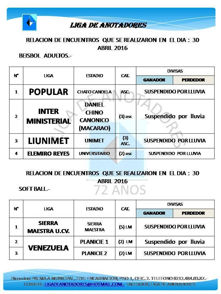JUEGOS SUSPENDIDOS 30 ABRIL 2/2