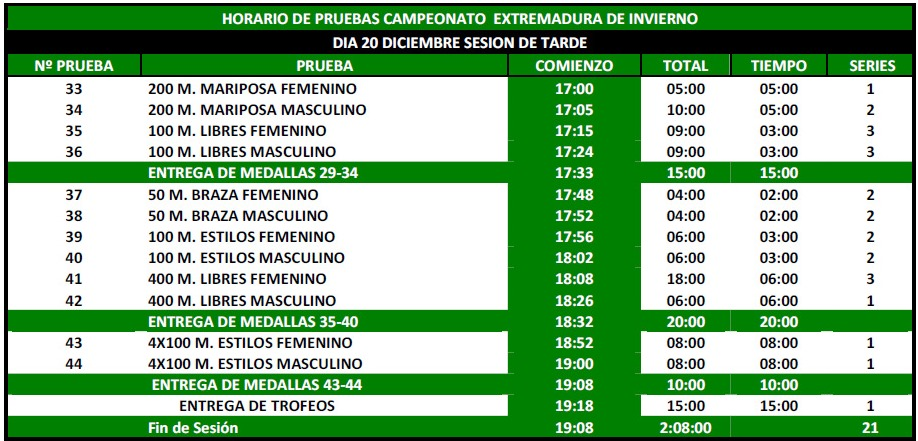 Alonso lozano mi blog xxvi campeonato de extremadura for Piscina municipal san roque