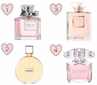 Favorite Perfumes for Women
