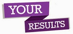 Exam Results : India Results 2015