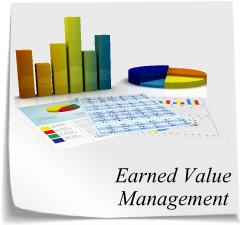 Earned Value Management Training