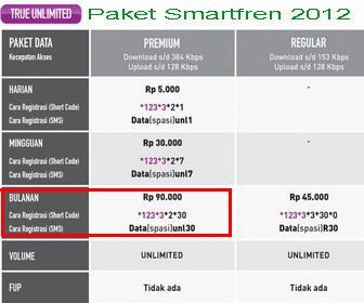BALI SERVICE COMPUTER Paket Internet Smartfren