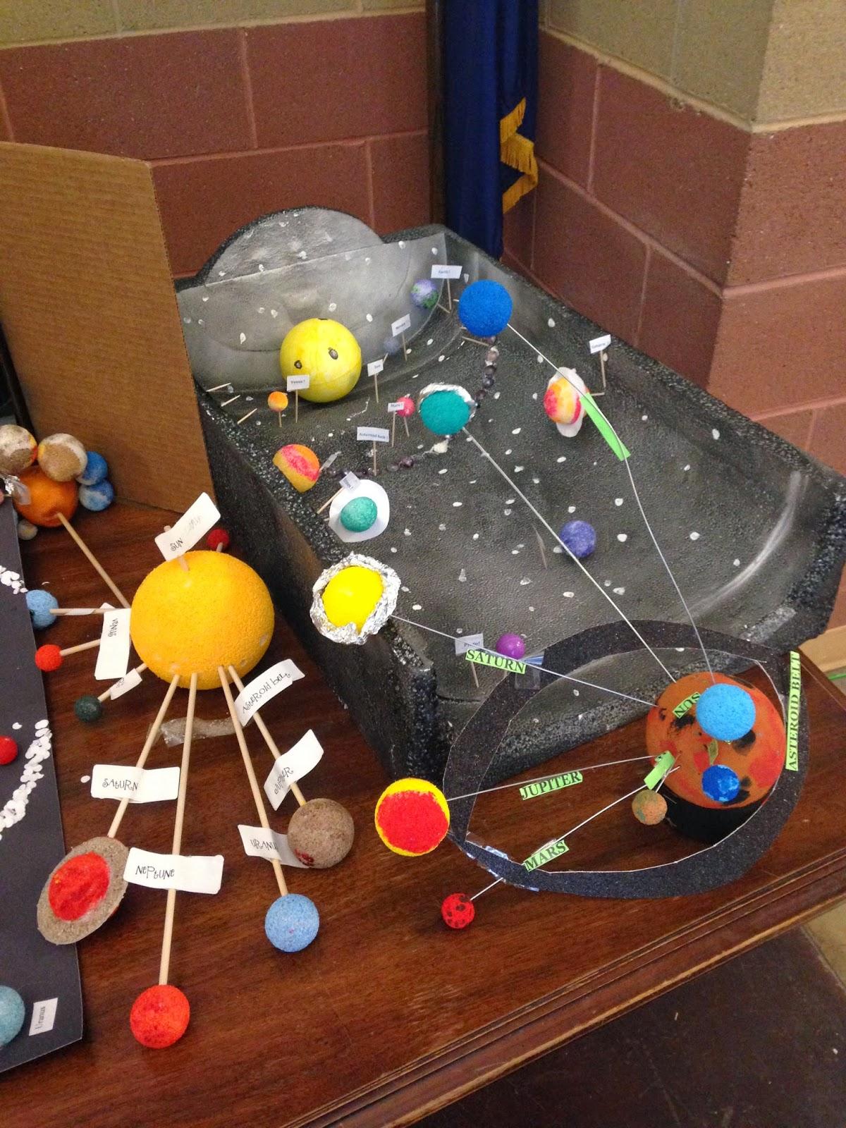 Детские поделки солнечная система