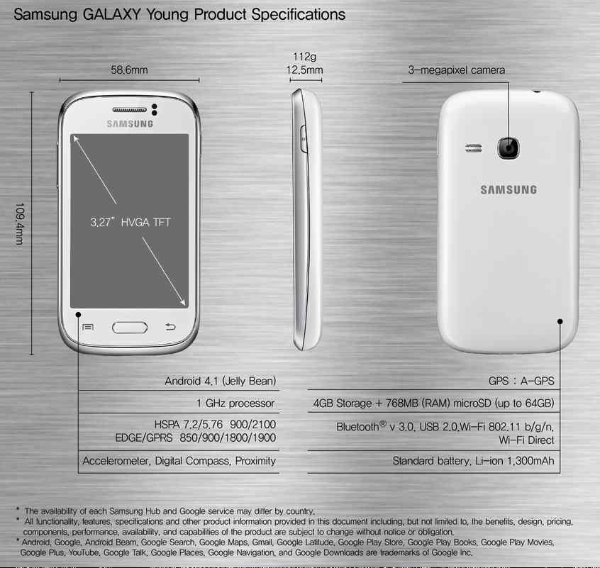 Review Samsung Galaxy Young S6310 | OPREK SEHAT OPREK ANDROID