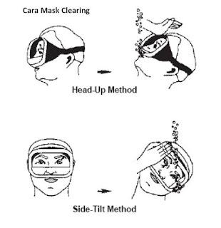 mask kliring