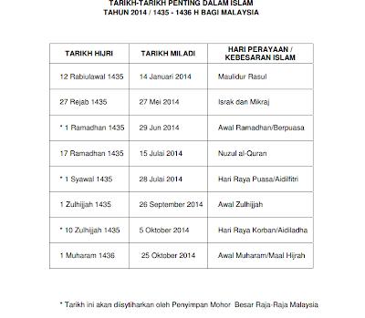 tarikh hari raya 2014, tarikh cuti dalam Islam, kalendar 2014