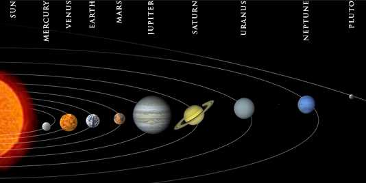 Cinta Pencipta Planet Planet Dalam Sistem Suria