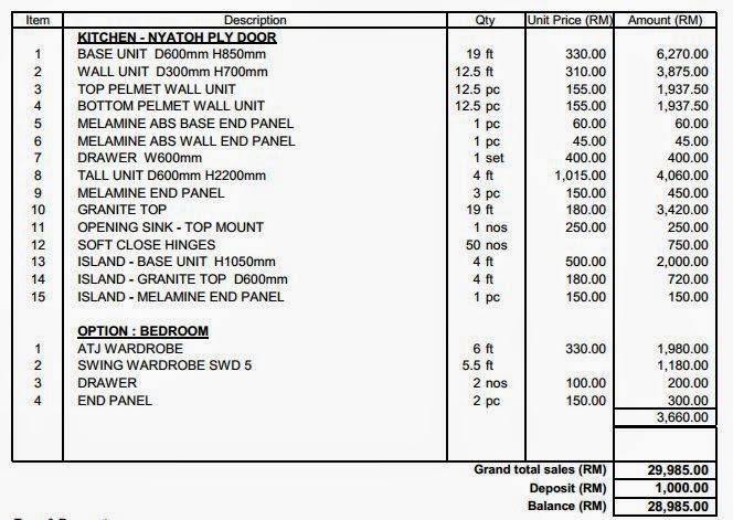 Perbezaan harga kitchen cabinet nyatoh 3g dan zen for Harga kitchen cabinet