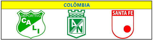 Classificados pra Libertadores da Colômbia
