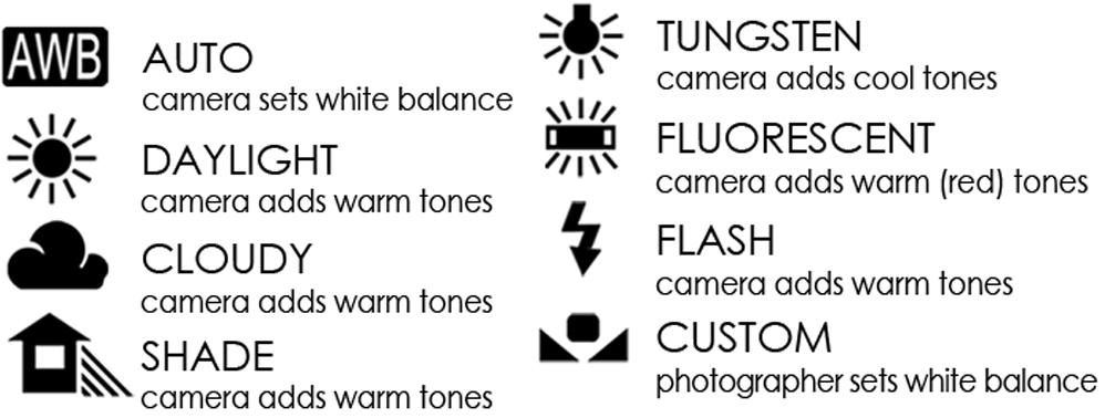 Improving Photos White Balance