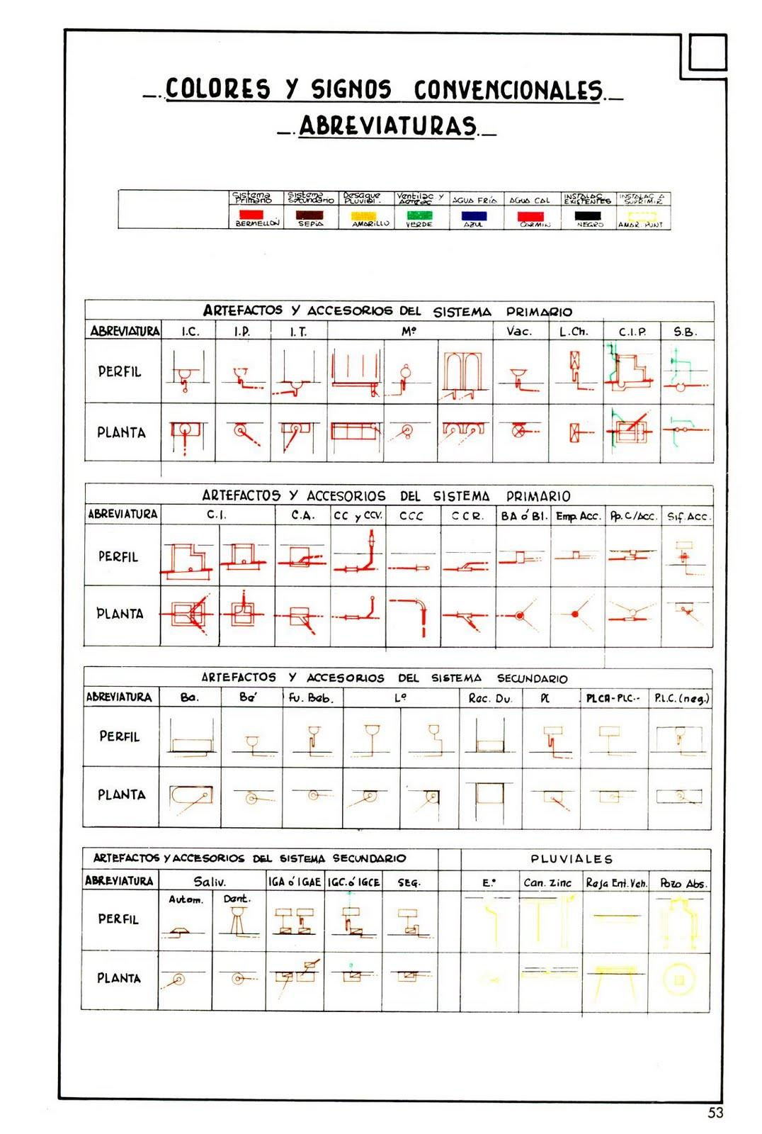 5to construcciones taller de tecnica sistemas for Tecnicas de representacion arquitectonica pdf