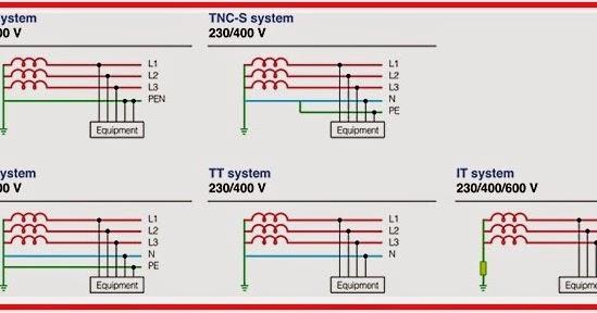 Electrical Engineering World Earthing Arrangements Tnc