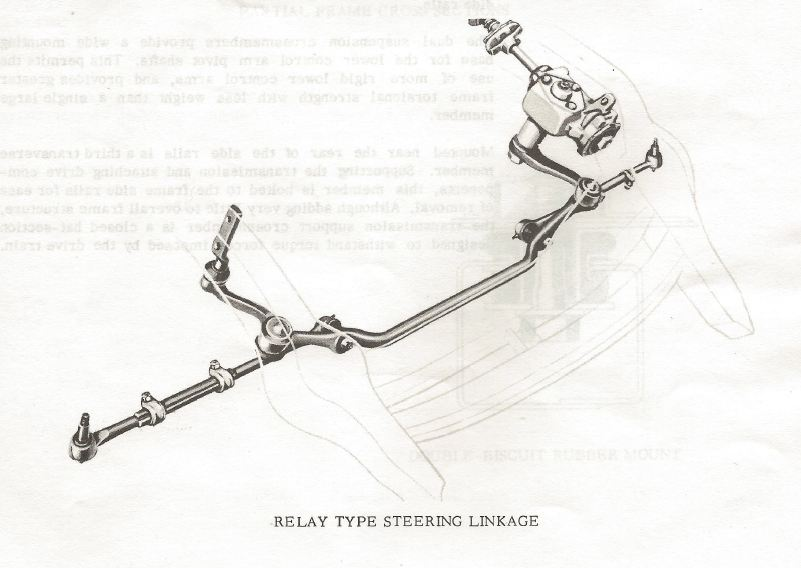 1969 camaro steering linkage parts diagram  1969  free