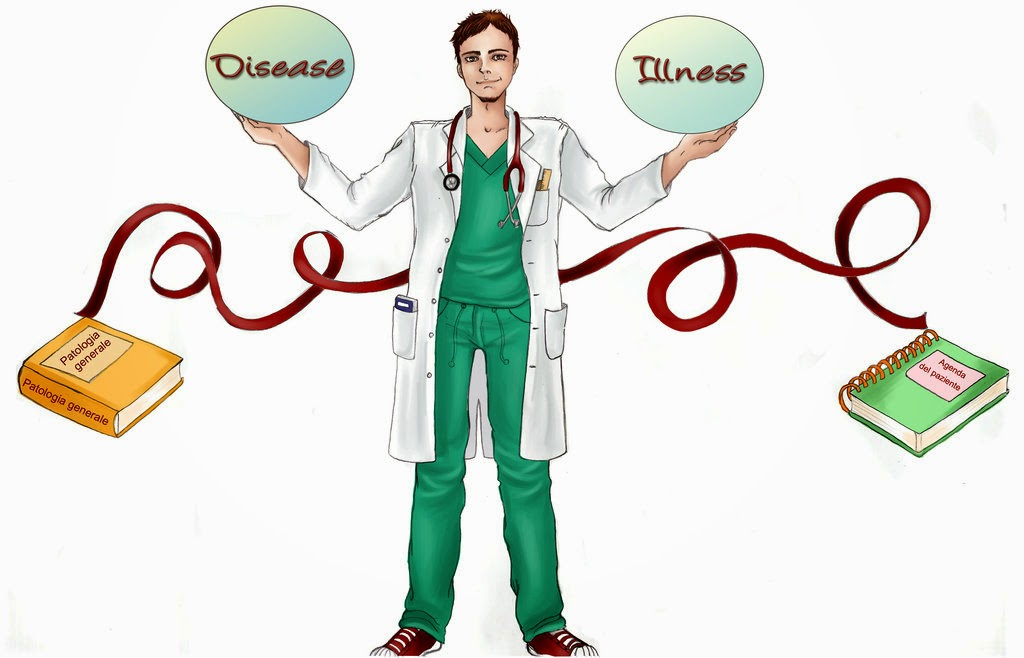 health and diseases • health and disease are multi-factorial and defined by a person or group interacting with the whole environment • there are multiple simultaneous pathways that converge and.