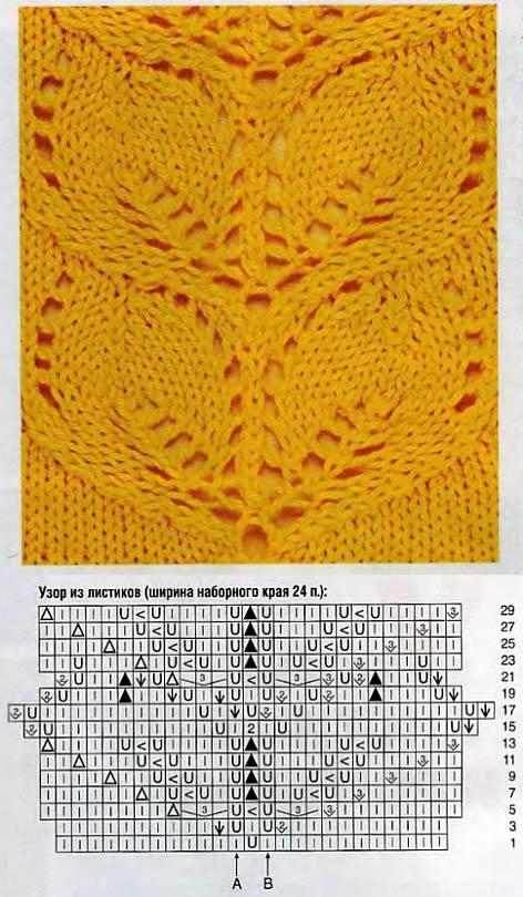 Образец вязания листика спицами