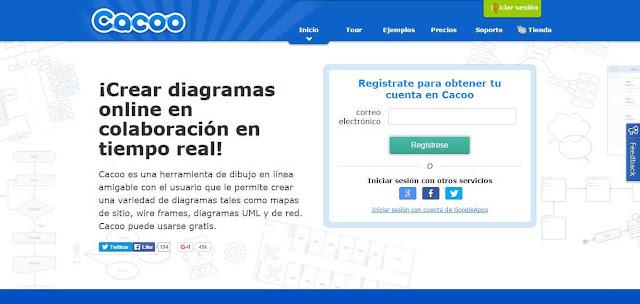 cacoo-herramienta-online-para-realizar-diagramas-uml