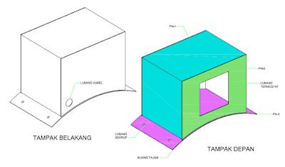 Gambar 3d box controller
