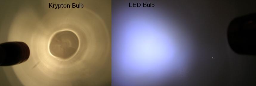 Tv To Internet Tv The Future Of Lighting Leds