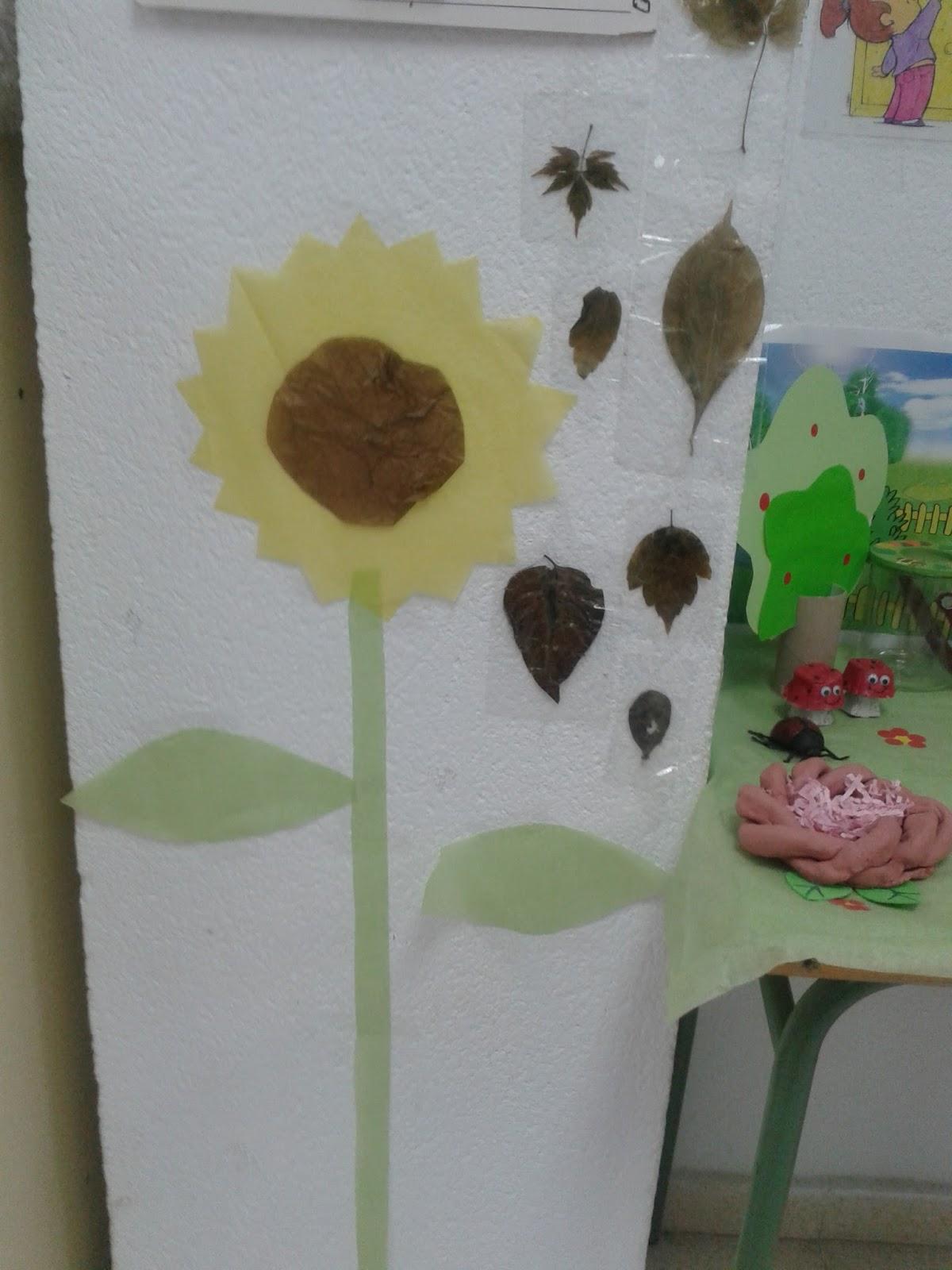 Achuchando el mundo decoraci n de aula primavera for El mundo decoracion