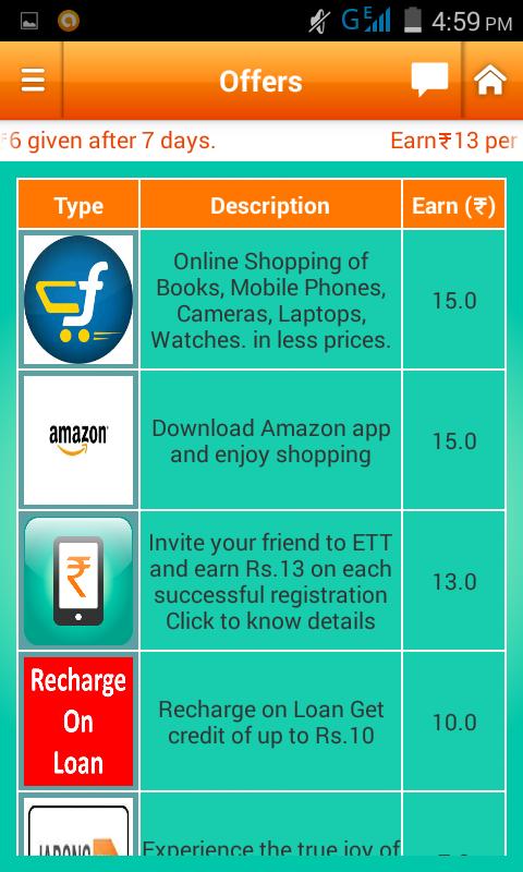 ETT Refer & Earn offer : Refer and get Rs 13/referral on Earn Talktime