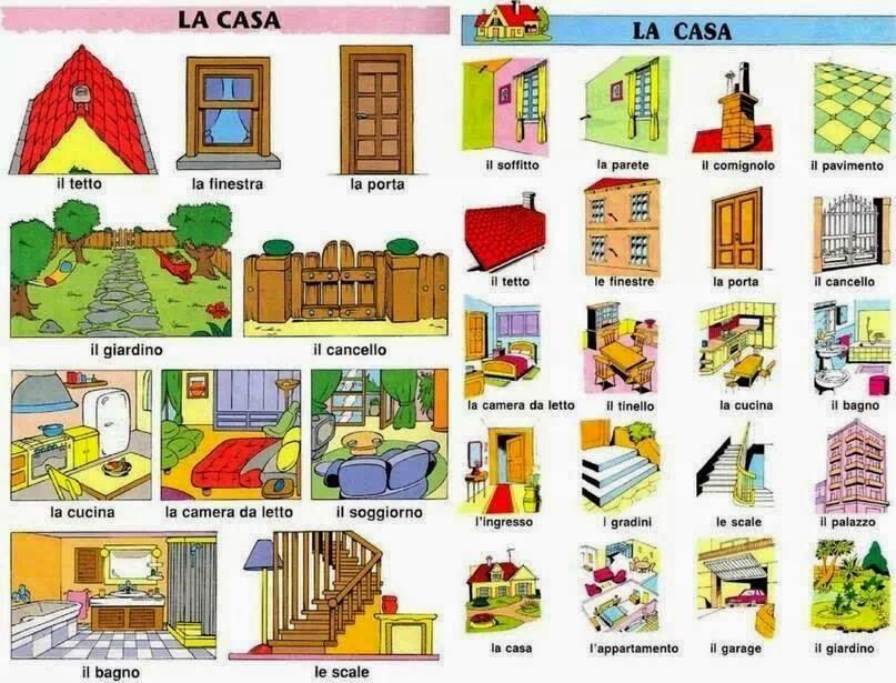 Aula d 39 italiano lucia patarca la casa for Oggetti x la casa