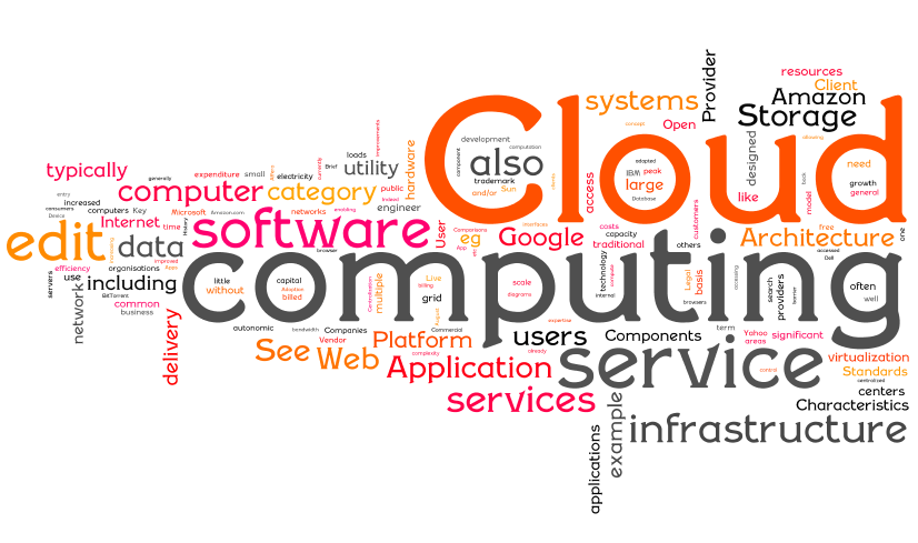What Is Cloud Computing and It's benefits?, defination of cloud computing, benefits of cloud computing, use fo cloud
