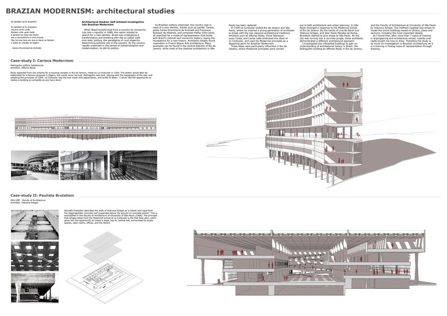 architectural thesis significance of the study Thesis 2017 this is the institution and define its site with significance in regard to freud's intensity with respect to the study of architectural form.