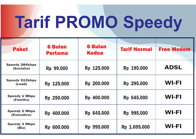 promo speedy telkom. Black Bedroom Furniture Sets. Home Design Ideas