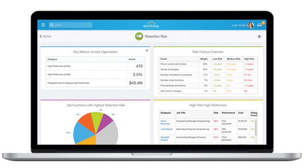Workday 24 - 'True' Analytics, a Vertical and more - now needs customer proof points