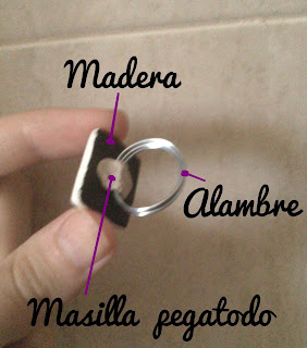 Crgc: Elementos anillo DIY love