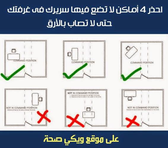 احذر 4 أماكن لا تضع فيها سريرك فى غرفتك حتى لا تصاب بالأرق