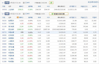 中国株コバンザメ投資ウォッチ銘柄watch20130301
