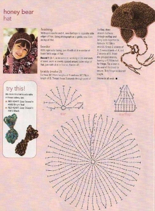 Patrón: Gorro para niños con cordones y orejas de oso :)