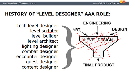 radiator blog local level design and a history future of level