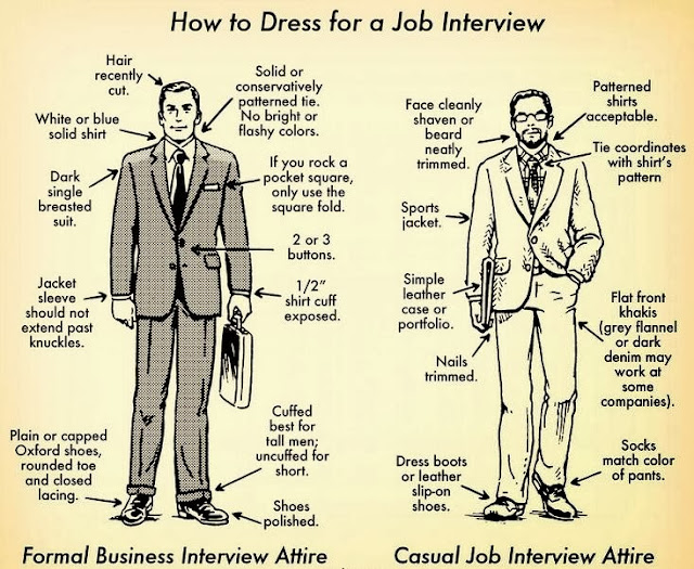 Interview Dress Code