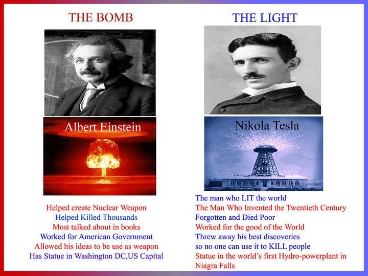 Tesla Einstein Quote Related Keywords Suggestions Tesla Einstein