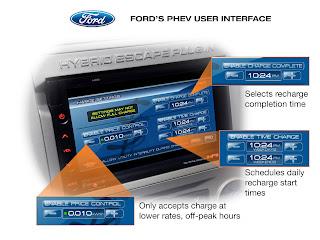 conexão da ford
