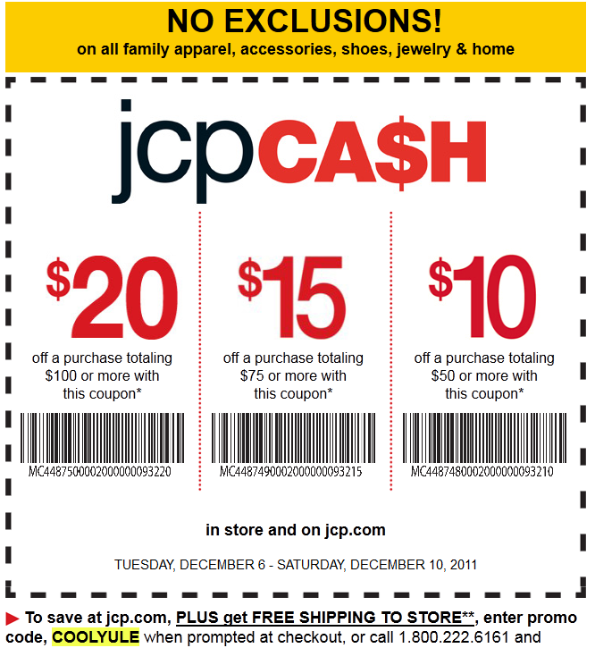 Current JCPenney Printable Coupon 2014