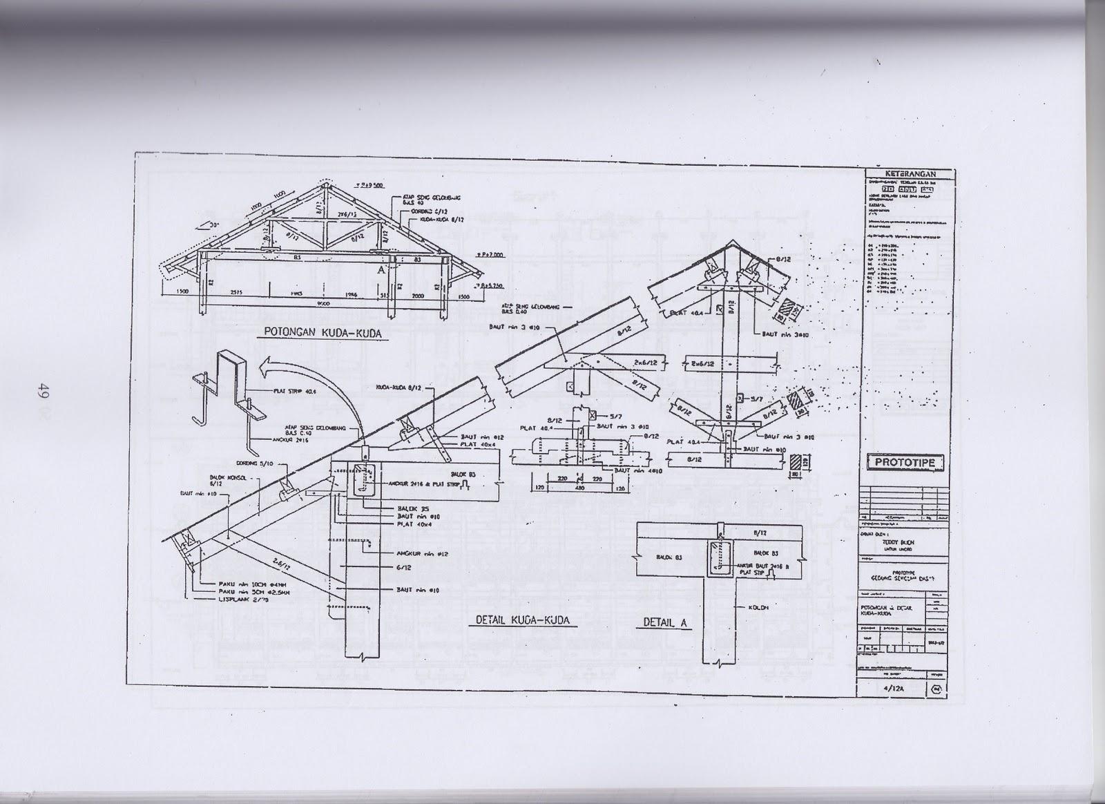 Gambar arsitektur rencana konstruksi gedung