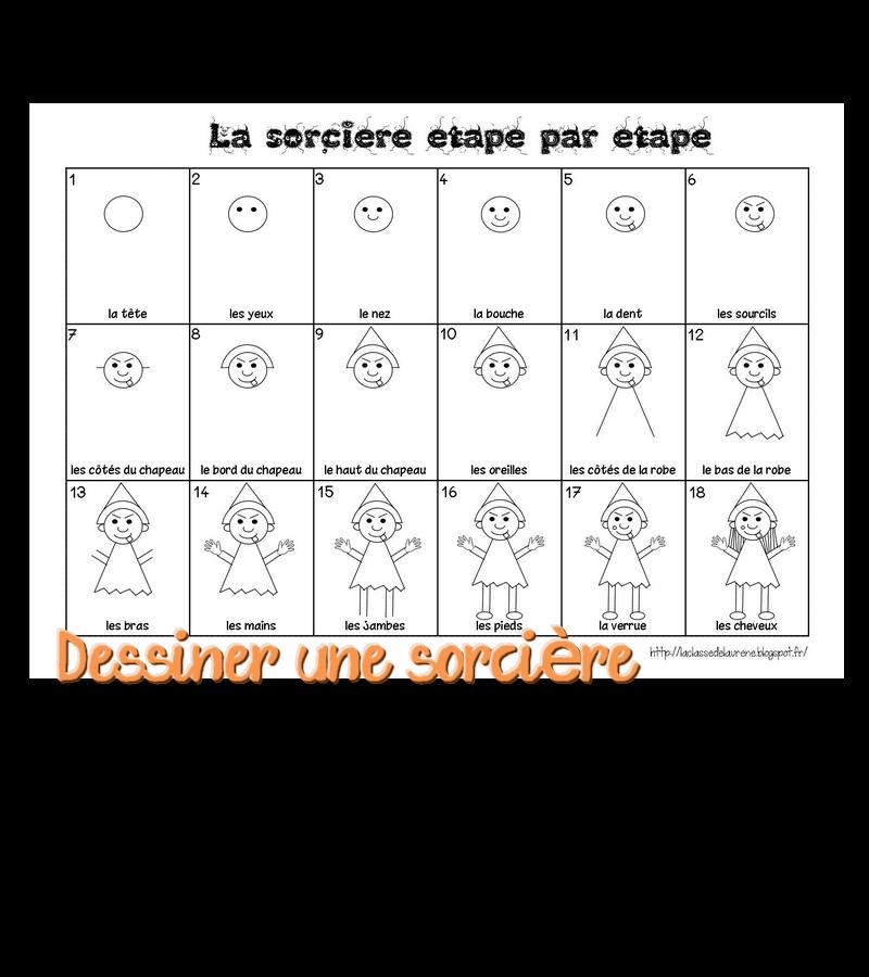 La maternelle de laur ne le bonhomme du mois dessiner - Comment dessiner une sorciere facilement ...