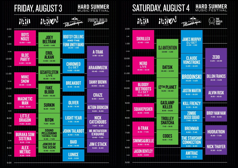 HARD Summer Map Key: