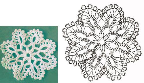 Creazioni rita c only handmade piastrelle un po - Schemi piastrelle all uncinetto ...