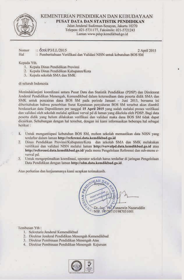 NISN Wajib Untuk BOS SM SMA/SMK